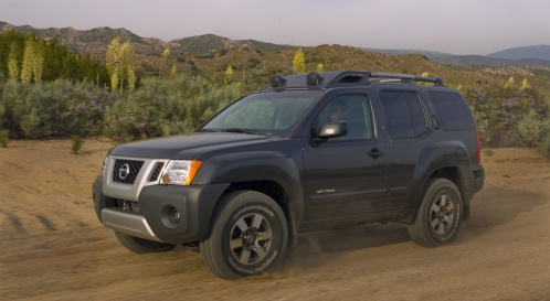 Best Used Suvs Under