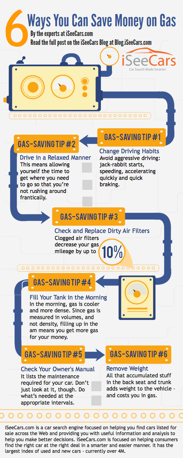 Infographic: How to Save Money on Gas