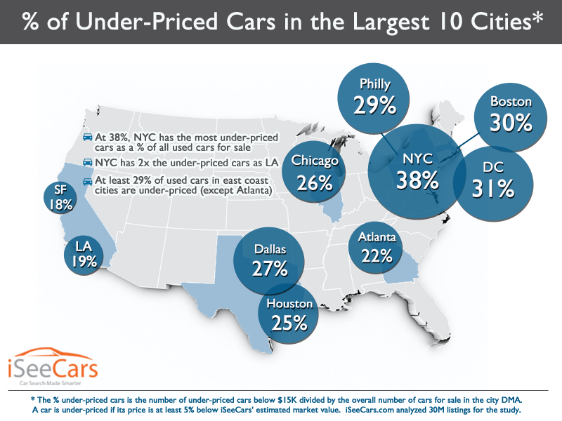 Top 10 Cities Deals Infographics - iSeeCars.com