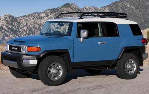 Best Used Suvs For Camping