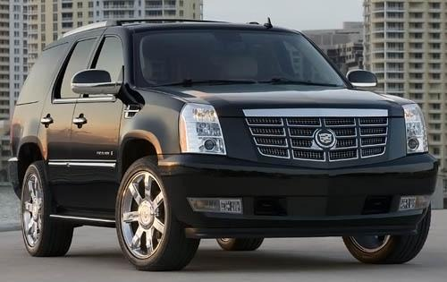 Best Suv Towing Capacity >> Best Used SUVs For Towing