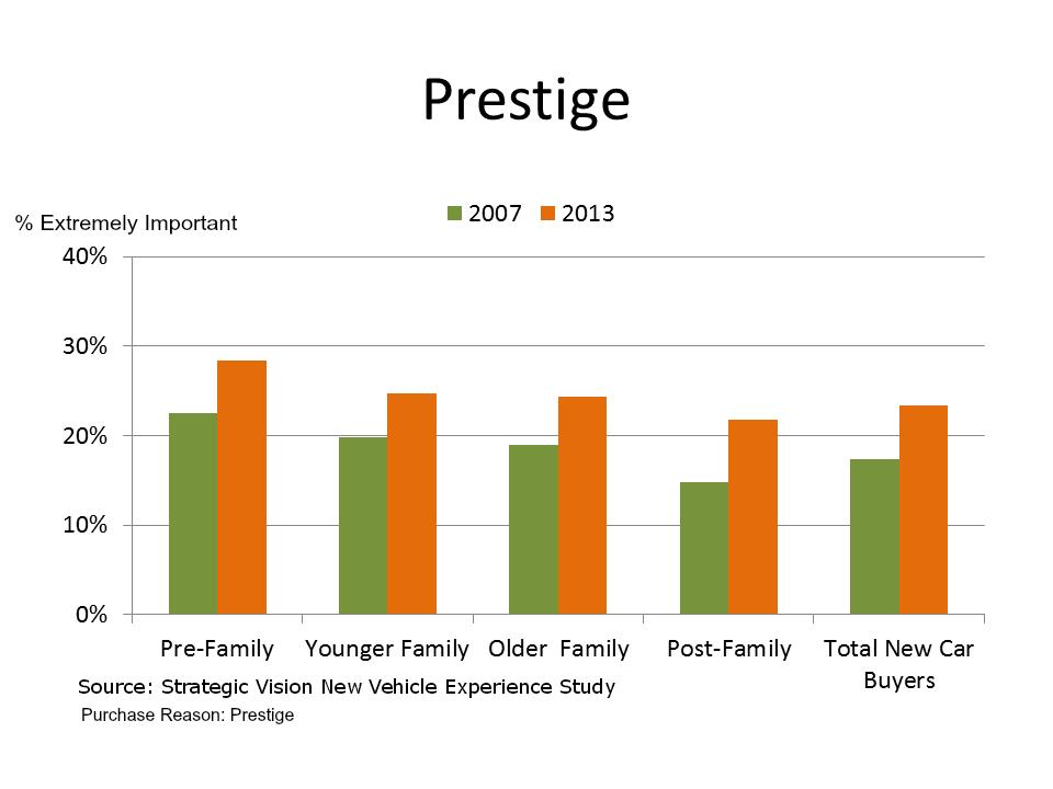 Prestige 2