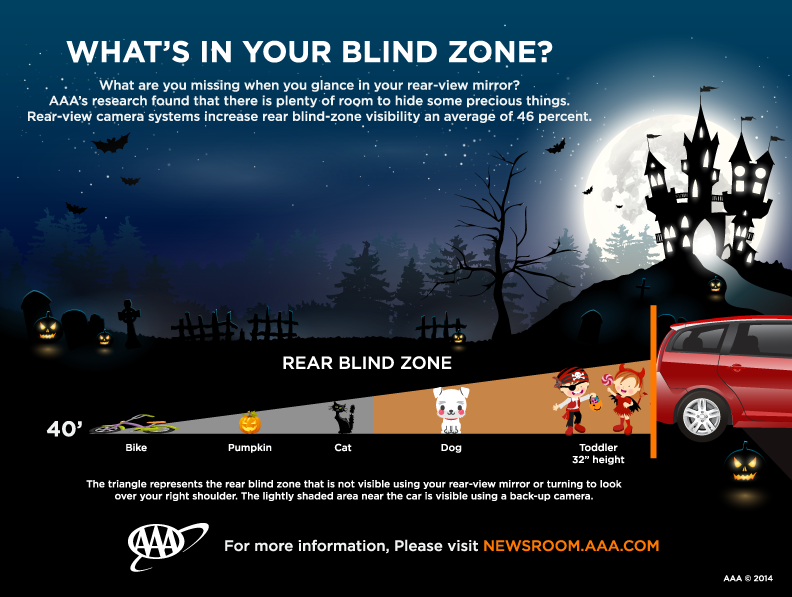 Drive With Care This Halloween So Kids Trick Or Treating