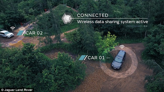 Off-Road Connected Convoy - Photo Courtesy Jaguar Land Rover