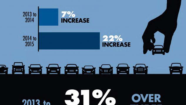 NICB: Keys in car infographic