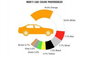 colors_chart