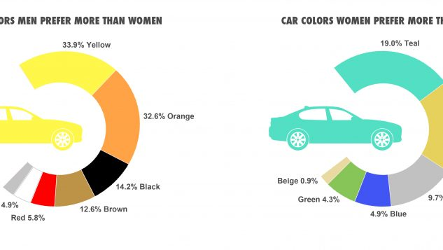 car-colors-chart
