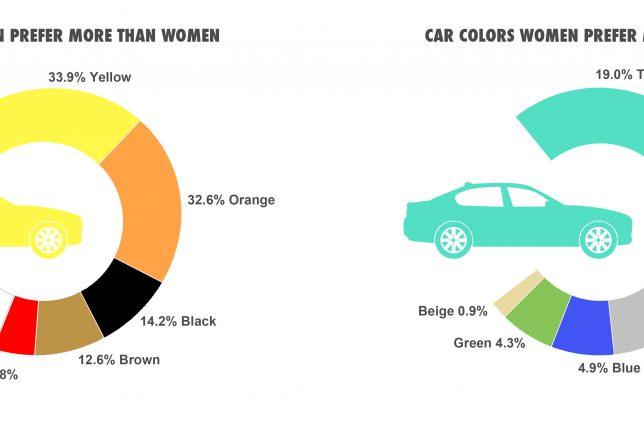 car-colors-chart