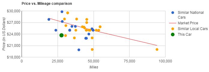 price-analysis-example-desktop
