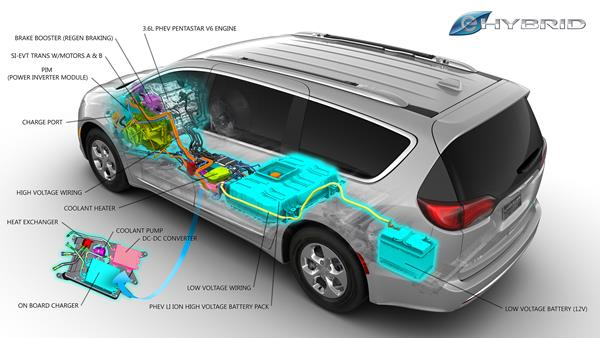 2018 Chrysler Pacifica Hybrid cutaway